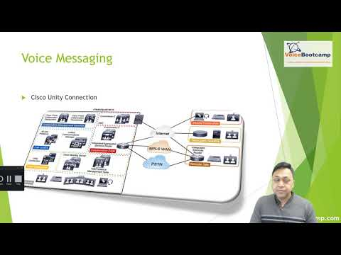 CCNP Collaboration CLCOR Chapter 1 2 Overview of Cisco ...