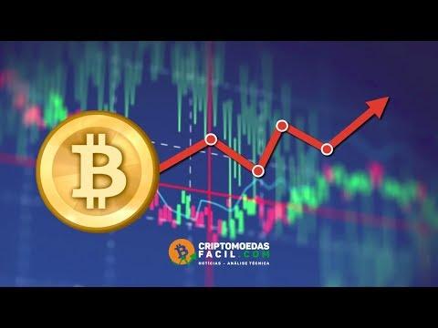 Bitcoin idővel