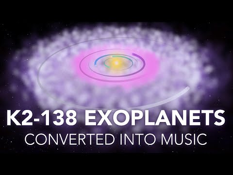 Pythagorean Dream: The K2-138 Exoplanets Converted Into Music