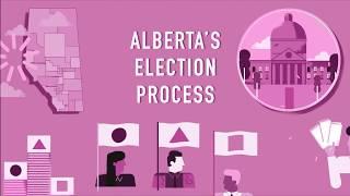 Alberta's Election Process