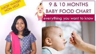9 & 10 months  Baby Food Chart 📝-  Quantity? Time?⏳ Recipe List- Juice? Water?