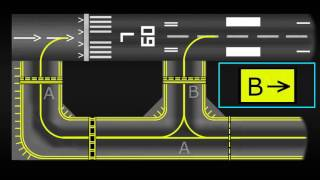 Taxiway Markings, Signs and Lights