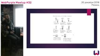 """WebPurple meetup#32 """"Публикация пакетов в npm. Усреднённый рецепт"""" by Илья Кузнецов"""