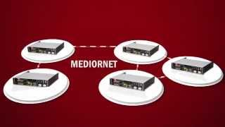 RIEDEL Communications - Real-Time Networks for Video, Audio and Communication