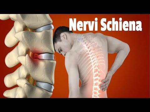 Là non passa il dolore a osteochondrosis di reparto cervicale