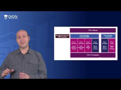 Should I take the current ITIL v3 or wait for ITIL 4 ? - YouTube