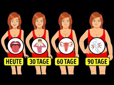 Wie welche Lebensmittel abzumagern verbrennen das Fett