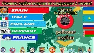 Таблица коэффициентов. Сколько клубов в сезоне 2020/21 у твоей страны? Рейтинг клубов УЕФА 2019.