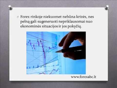 Akcijų pasirinkimo sandorių kontaktai