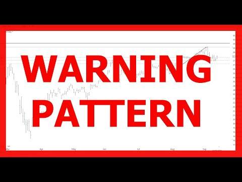WARNING PATTERN TO LOOK OUT FOR – Calm Before The Storm – Sp500 Technical Analysis – Dow Jones