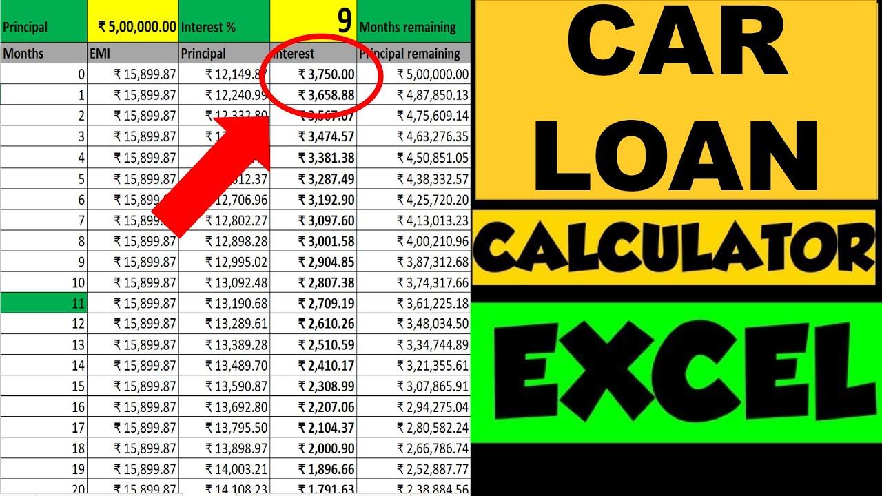 Vehicle Loan EMI Calculator Excel with Principal & Interest Examples|Auto Loan EMI Estimation formula thumbnail