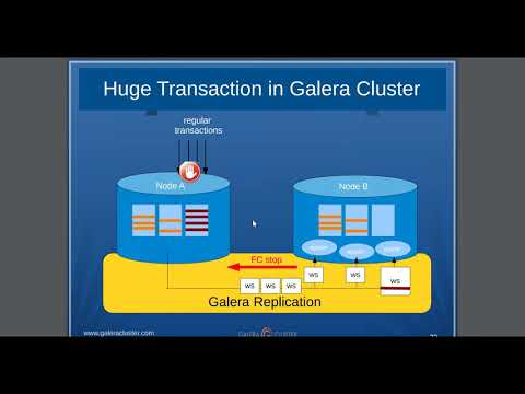 Galera Cluster Streaming Replication for Large & Long Lasting Transactions In-Depth