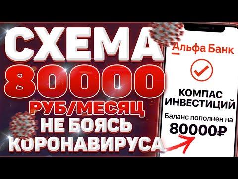 Российские брокеры бинарных опционов с минимальным депозитом