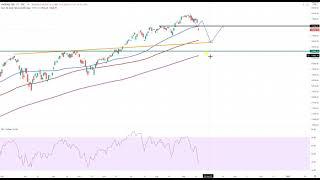 Wall Street – Dunkle Wolken machen sich breit…