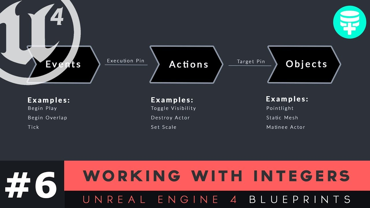 Working With Integers - #6 Unreal Engine 4 Blueprints Tutorial Series