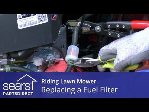 Wie das Benzin mit kia des Spektrums Videos zusammenzuziehen