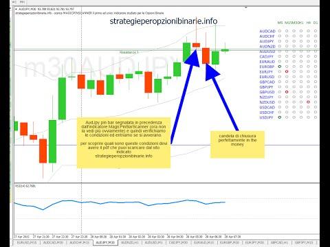 Segnali di trading per binom