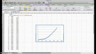 Physique 5.Tracer Un Graphique Excel