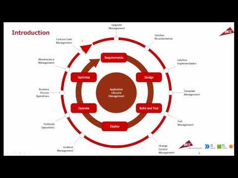 SAP Solution Manager Document Management – Procesy biznesowe dobrze udokumentowane