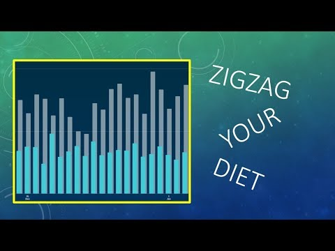 mp4 Diet Zig Zag, download Diet Zig Zag video klip Diet Zig Zag