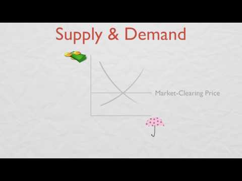 Basic Supply and Demand