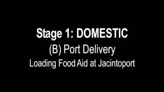 GAO: U.S. Food Aid Supply Chain: Stage 1- Domestic (B) Port Delivery, Loading Food Aid at Jacintoport