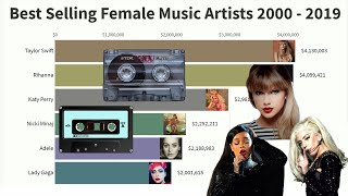 Best Selling Female Music Artists 2000 - 2019