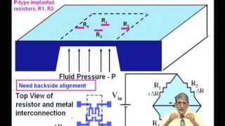 Módulo 05, lección 38. Sensor de presión: conceptos de diseño, procesamiento y empaque. Parte 2