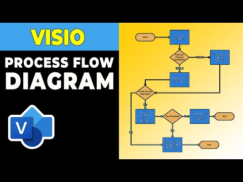 How to Draw Visio Process Flow Diagram - YouTube
