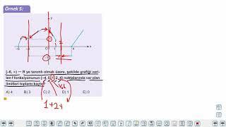 Eğitim Vadisi AYT Matematik 13.Föy Türev 1 Konu Anlatım Videoları