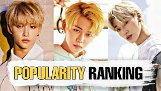 POPULARITY RANKING IN EACH BOY GROUP BASED ON MY SUBSCRIBERS' VOTES
