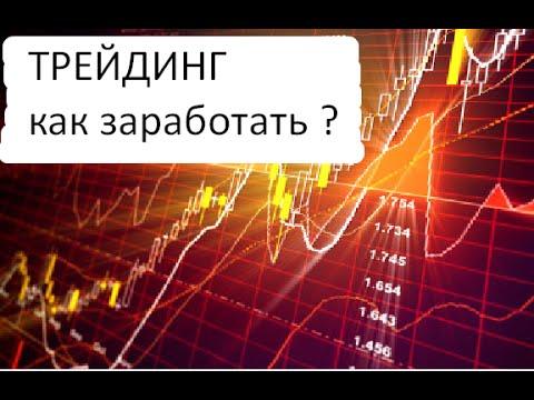 Курсы валют форекс онлайн в реальном времени