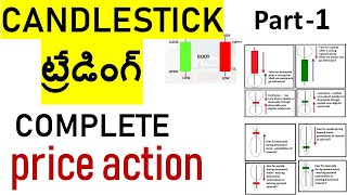 Complete Candlestick(Telugu)Trading Course | Technical Analysis