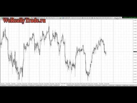 Глобальный экономический календарь форекс