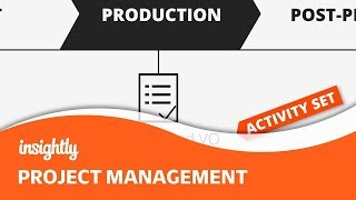 Insightly Project Management
