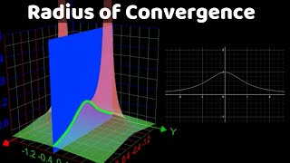 Why imaginary numbers are needed to understand the radius of convergence
