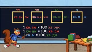 Лице на правоъгълник и мерни единици за лице - Математика 4 клас | academico