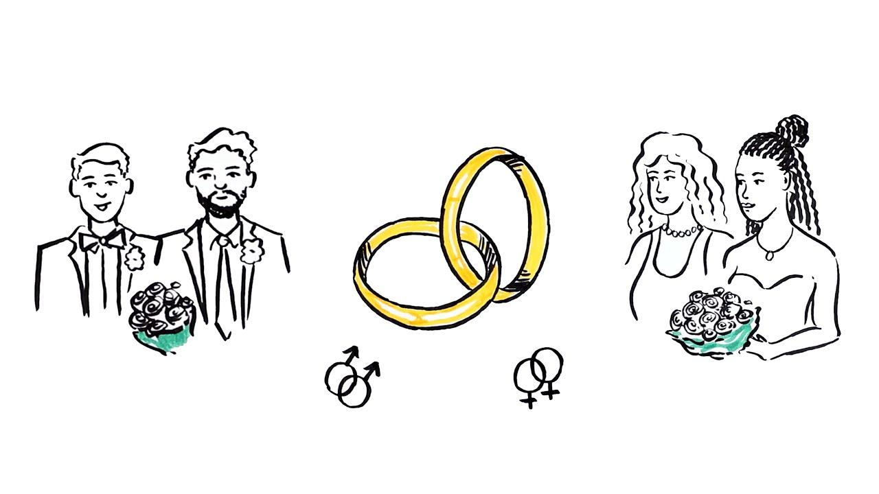 Modifica del codice civile svizzero (matrimonio per tutti)