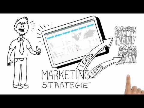 LeadLab für Marketing