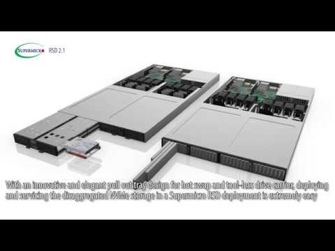 Supermicro Introduces Pooled All-Flash NVMe Composable