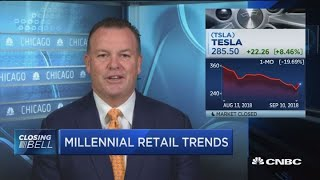 Millennials buying Tesla dip