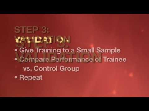 HR Management: Training & Development - YouTube
