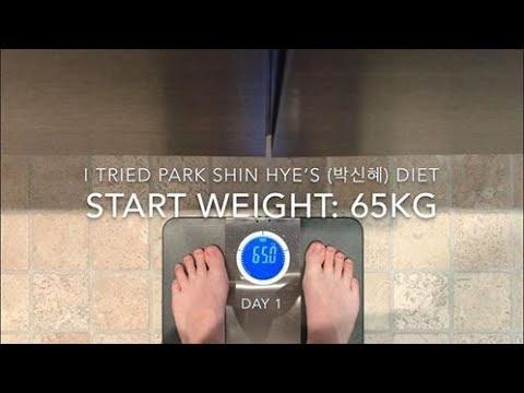Berapa banyak kilogram dapat direset untuk ulasan hari