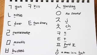 Learn Hangul 한글 (Korean Alphabet) In 30 Minutes
