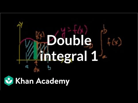 A thumbnail for: Double and triple integrals