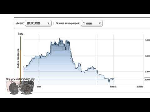 Как купить платформу для бинарных опционов