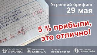 Советники для работы пантера форекс fx - sovetniki.ru обучение форекс обмен ссылка