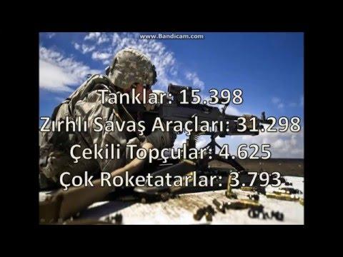 Rusya vs Türkiye - Savaş çıksa kim kazanır?