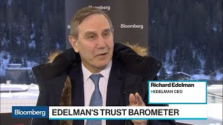 What Edelman's Trust Barometer Says About U.S. Workers