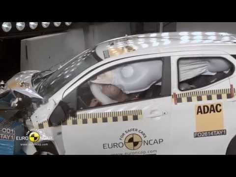NCAP: Peugeot 108